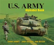 army alphabet